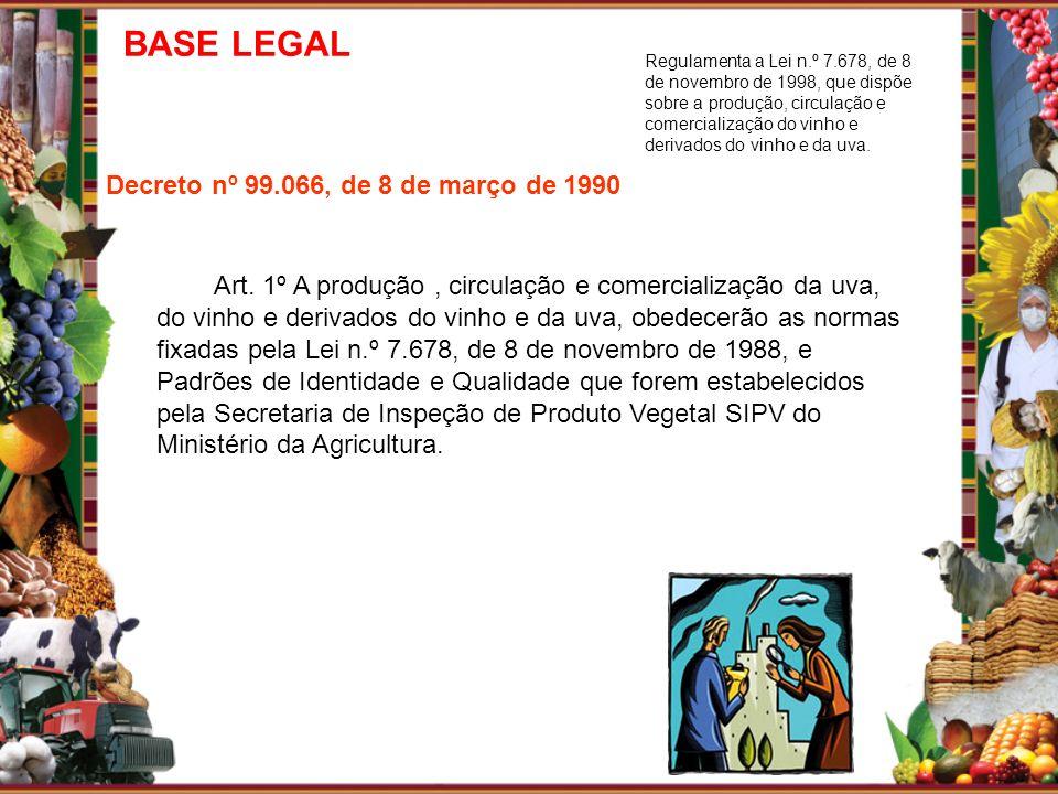 BASE LEGAL Decreto nº 99.066, de 8 de março de 1990