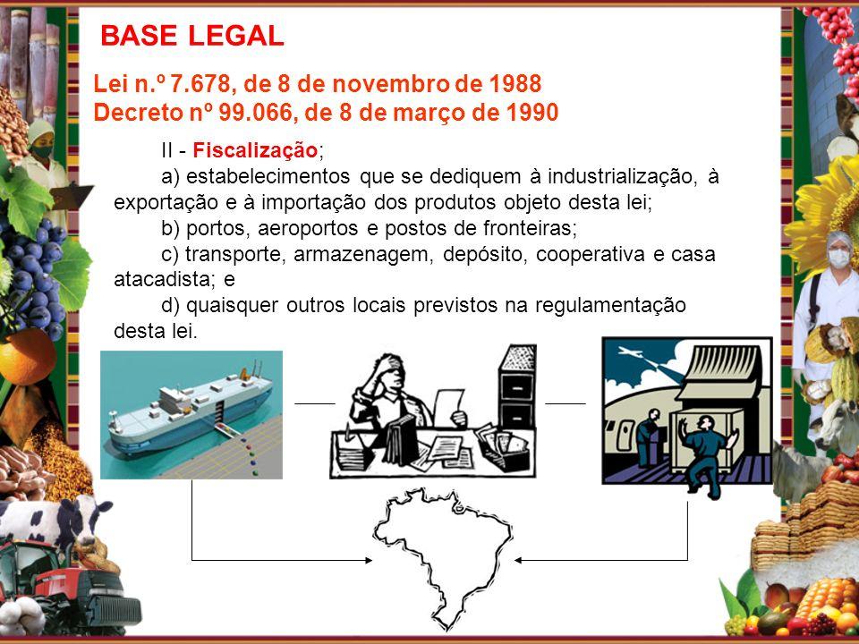 BASE LEGAL Lei n.º 7.678, de 8 de novembro de 1988