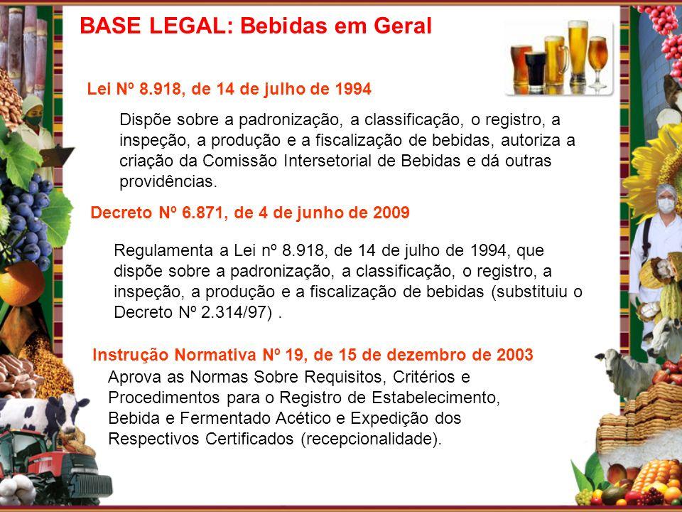 BASE LEGAL: Bebidas em Geral