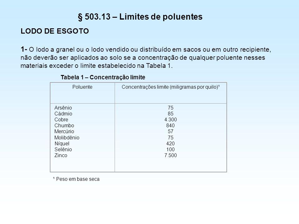 Concentrações limite (miligramas por quilo)¹