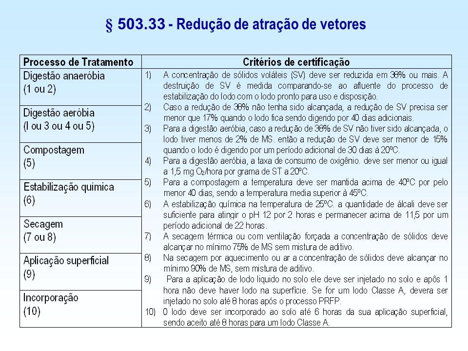 § 503.33 - Redução de atração de vetores