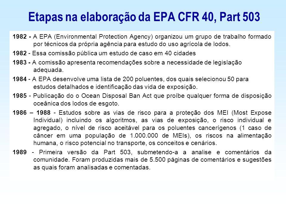 Etapas na elaboração da EPA CFR 40, Part 503
