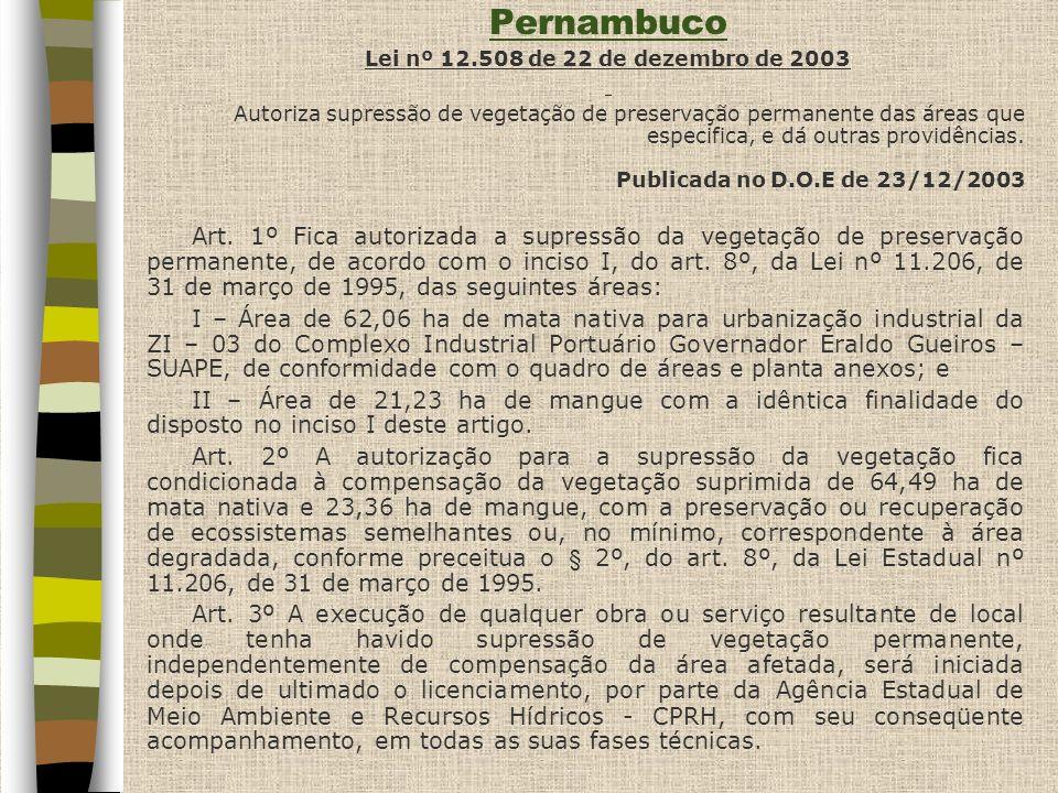 Pernambuco Lei nº 12.508 de 22 de dezembro de 2003.