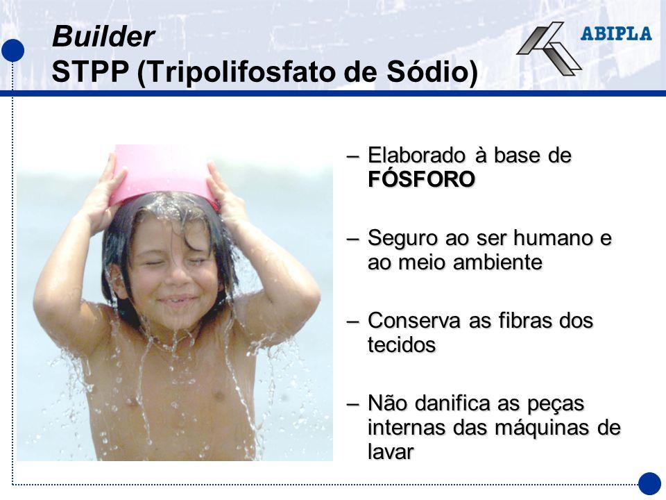 Builder STPP (Tripolifosfato de Sódio)