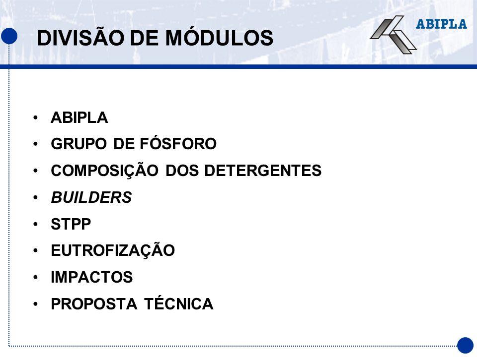 DIVISÃO DE MÓDULOS ABIPLA GRUPO DE FÓSFORO COMPOSIÇÃO DOS DETERGENTES