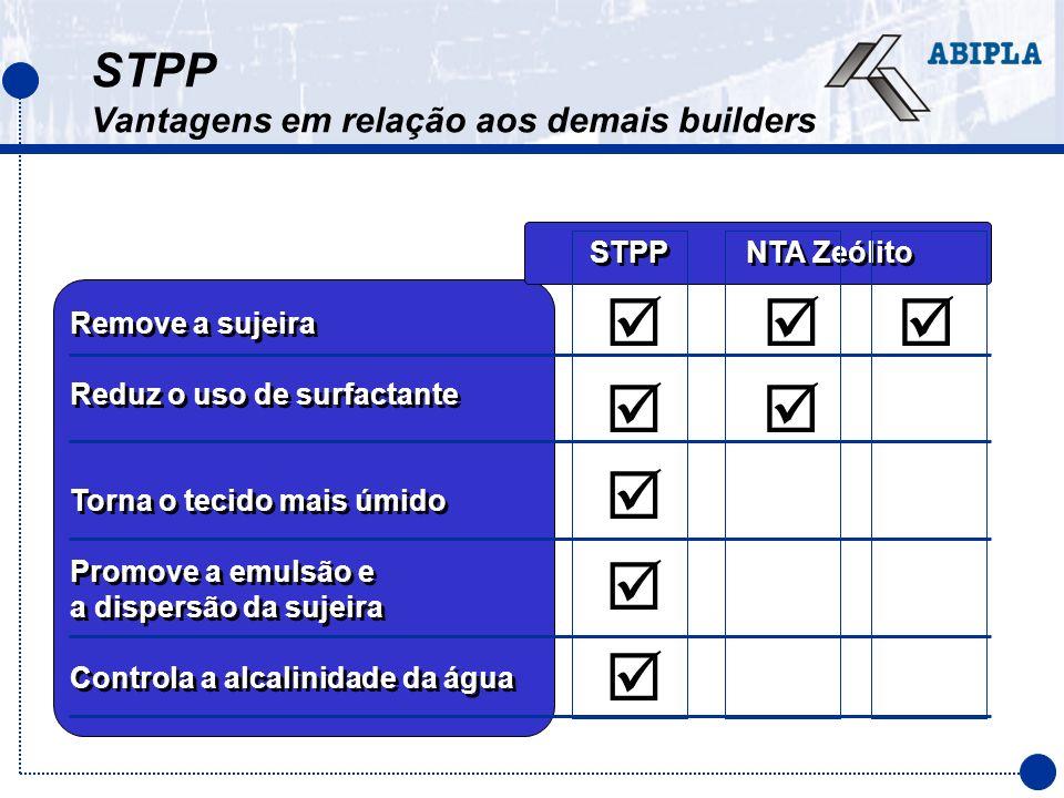 STPP Vantagens em relação aos demais builders