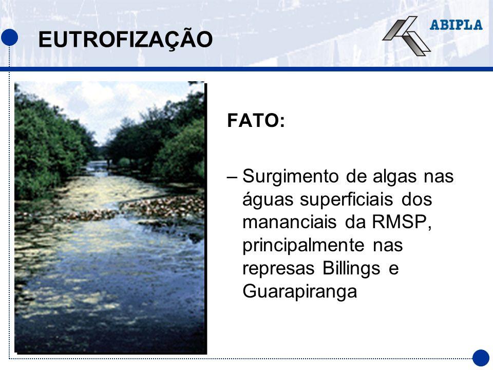 EUTROFIZAÇÃO FATO: Surgimento de algas nas águas superficiais dos mananciais da RMSP, principalmente nas represas Billings e Guarapiranga.