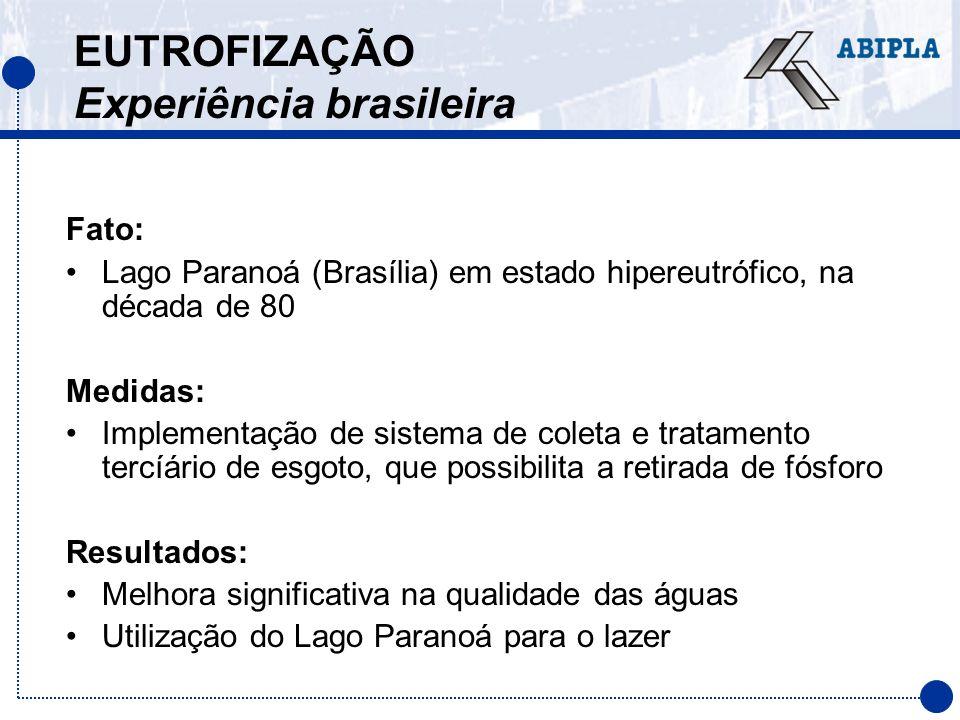 EUTROFIZAÇÃO Experiência brasileira