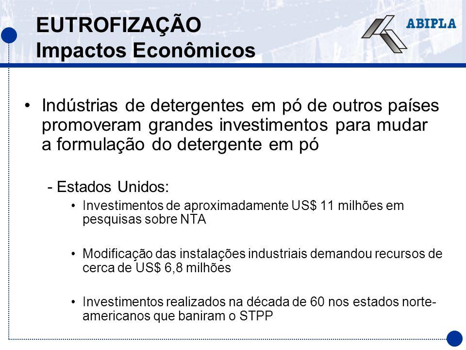 EUTROFIZAÇÃO Impactos Econômicos