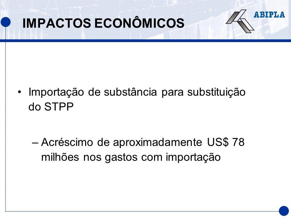 IMPACTOS ECONÔMICOS Importação de substância para substituição do STPP