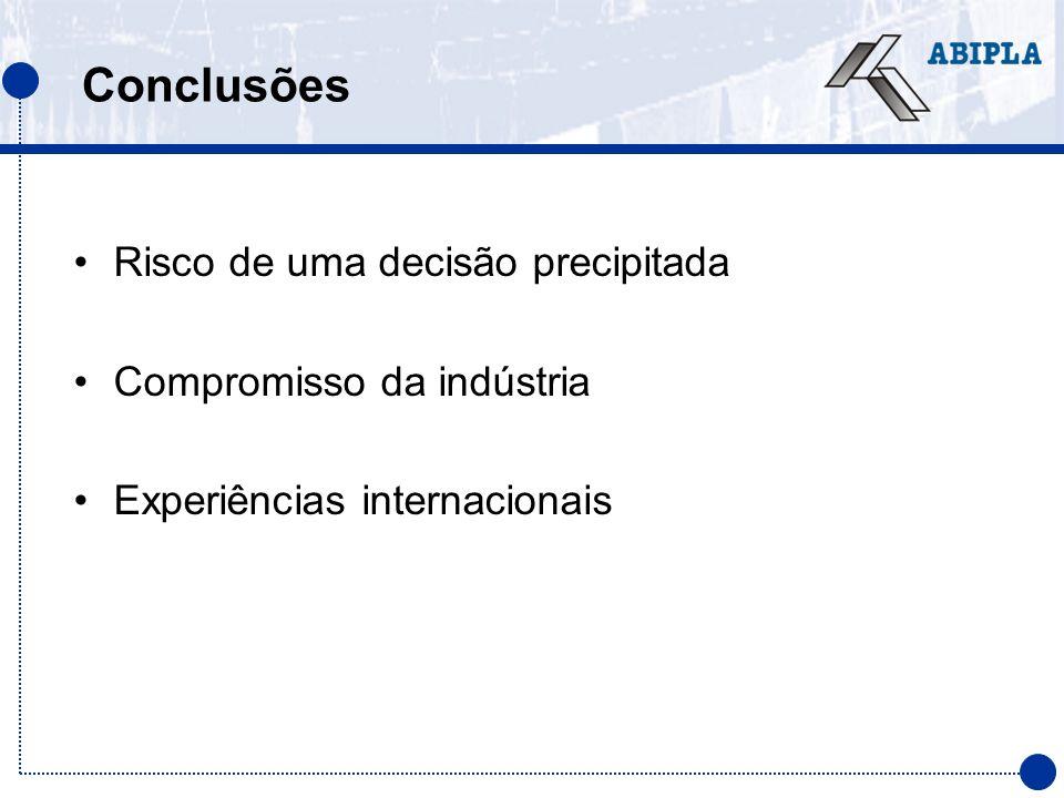 Conclusões Risco de uma decisão precipitada Compromisso da indústria