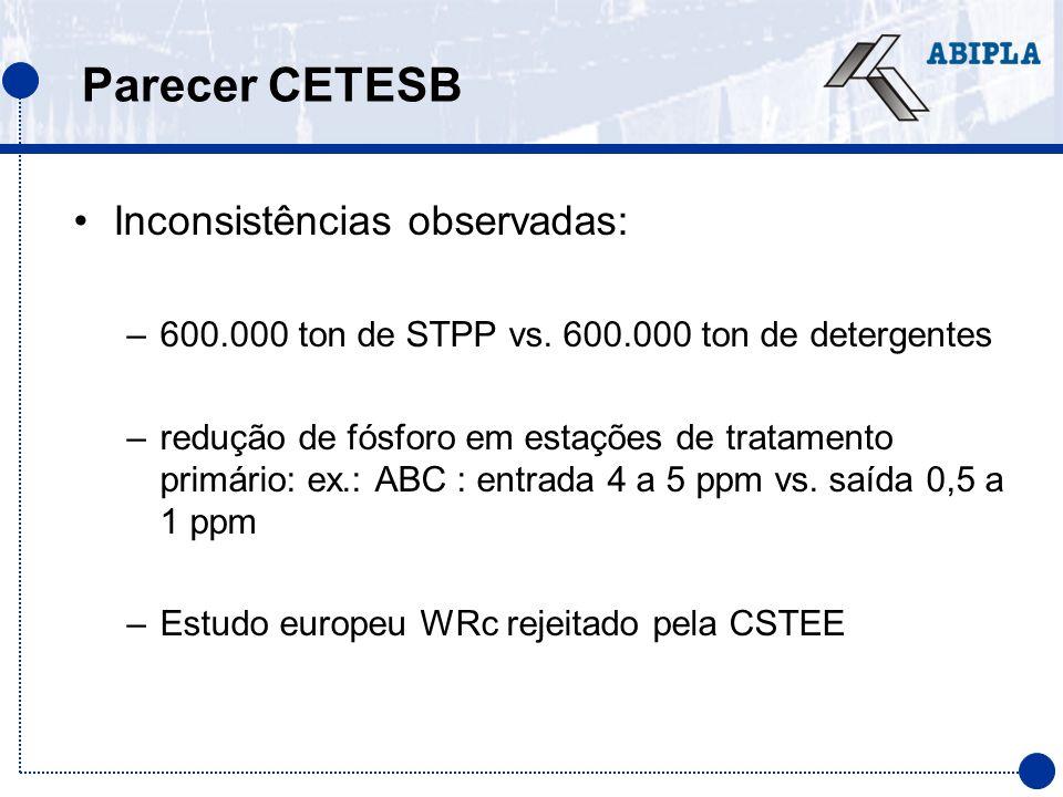 Parecer CETESB Inconsistências observadas: