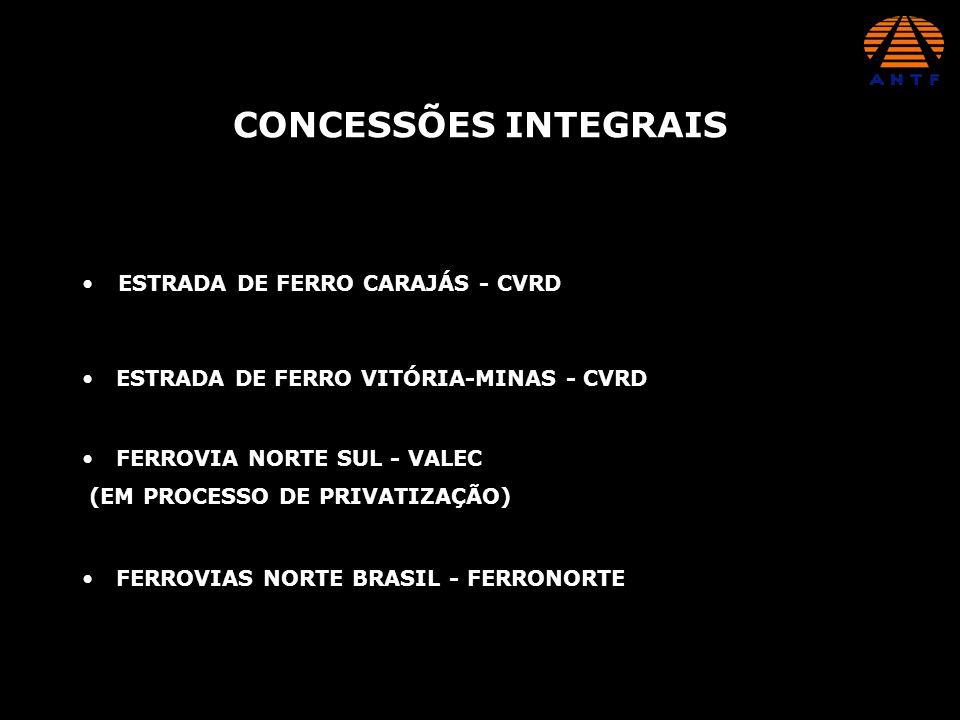CONCESSÕES INTEGRAIS ESTRADA DE FERRO CARAJÁS - CVRD