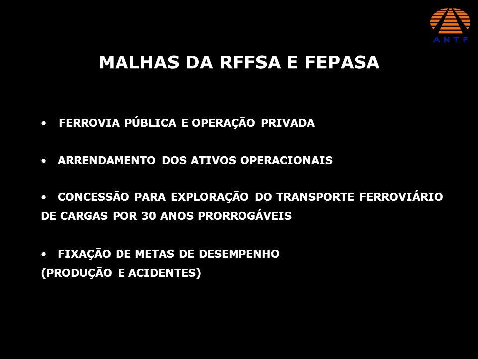 MALHAS DA RFFSA E FEPASA