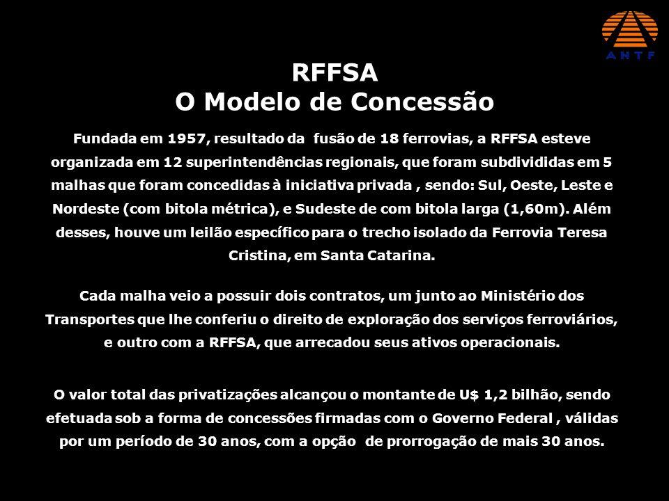RFFSA O Modelo de Concessão