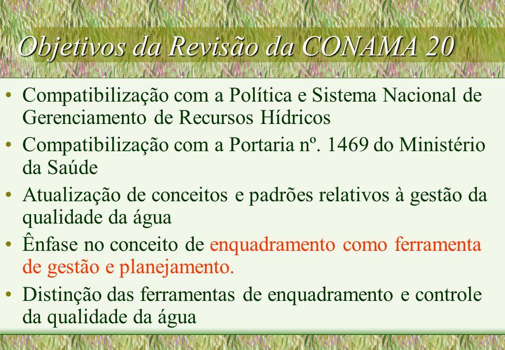 Objetivos da Revisão da CONAMA 20