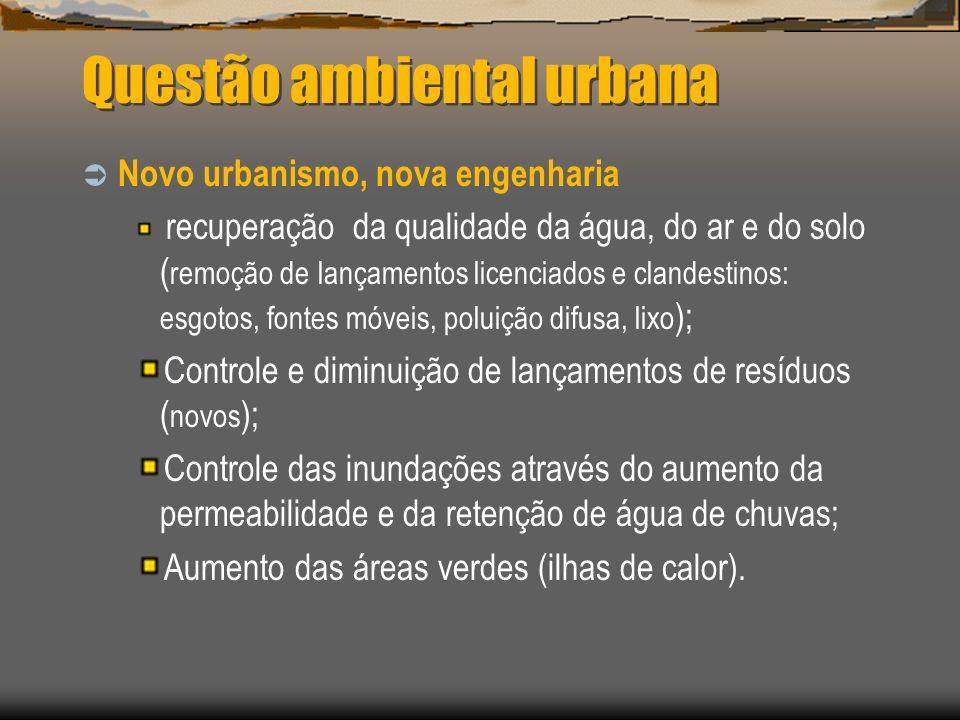 Questão ambiental urbana