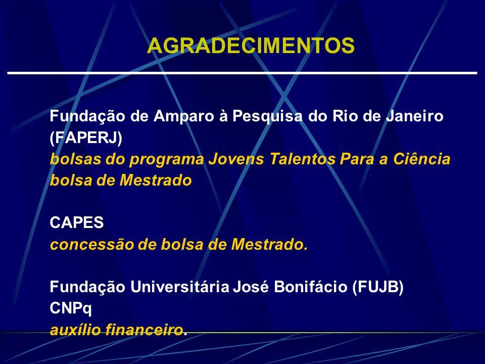 AGRADECIMENTOS Fundação de Amparo à Pesquisa do Rio de Janeiro