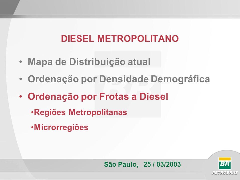 Mapa de Distribuição atual Ordenação por Densidade Demográfica