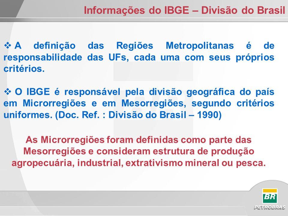 Informações do IBGE – Divisão do Brasil