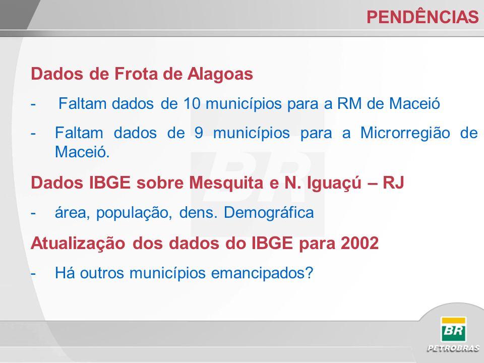 Dados de Frota de Alagoas