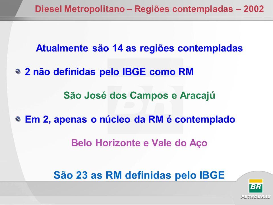Diesel Metropolitano – Regiões contempladas – 2002