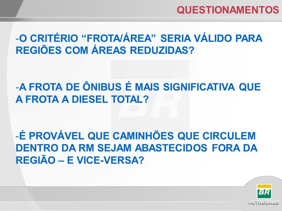 QUESTIONAMENTOS O CRITÉRIO FROTA/ÁREA SERIA VÁLIDO PARA REGIÕES COM ÁREAS REDUZIDAS