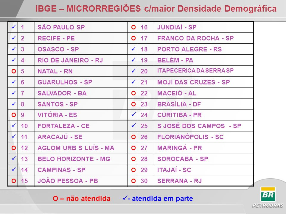 IBGE – MICRORREGIÕES c/maior Densidade Demográfica