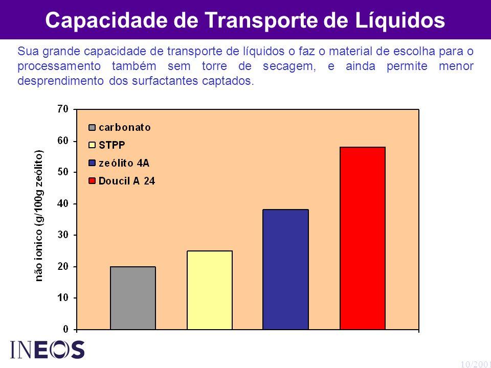 Capacidade de Transporte de Líquidos