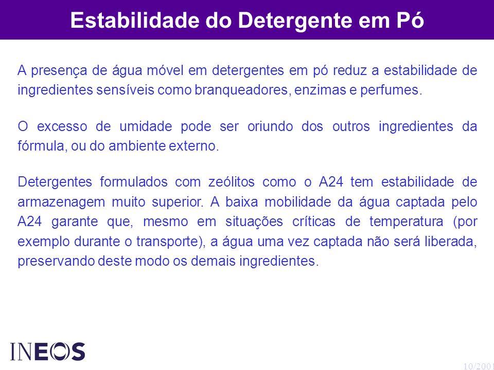 Estabilidade do Detergente em Pó