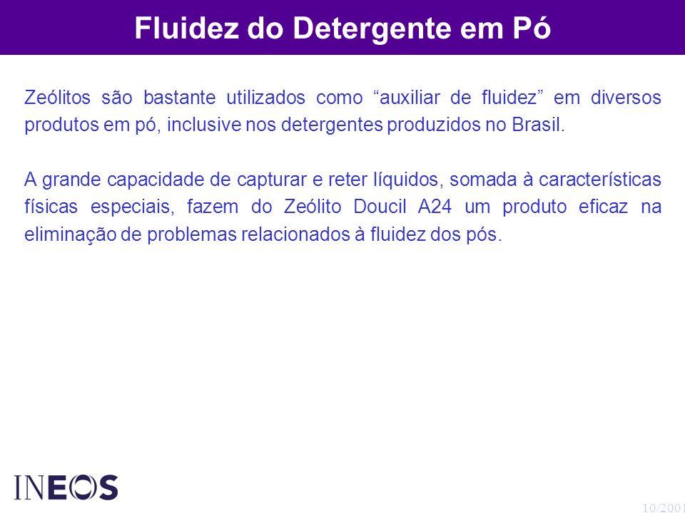 Fluidez do Detergente em Pó