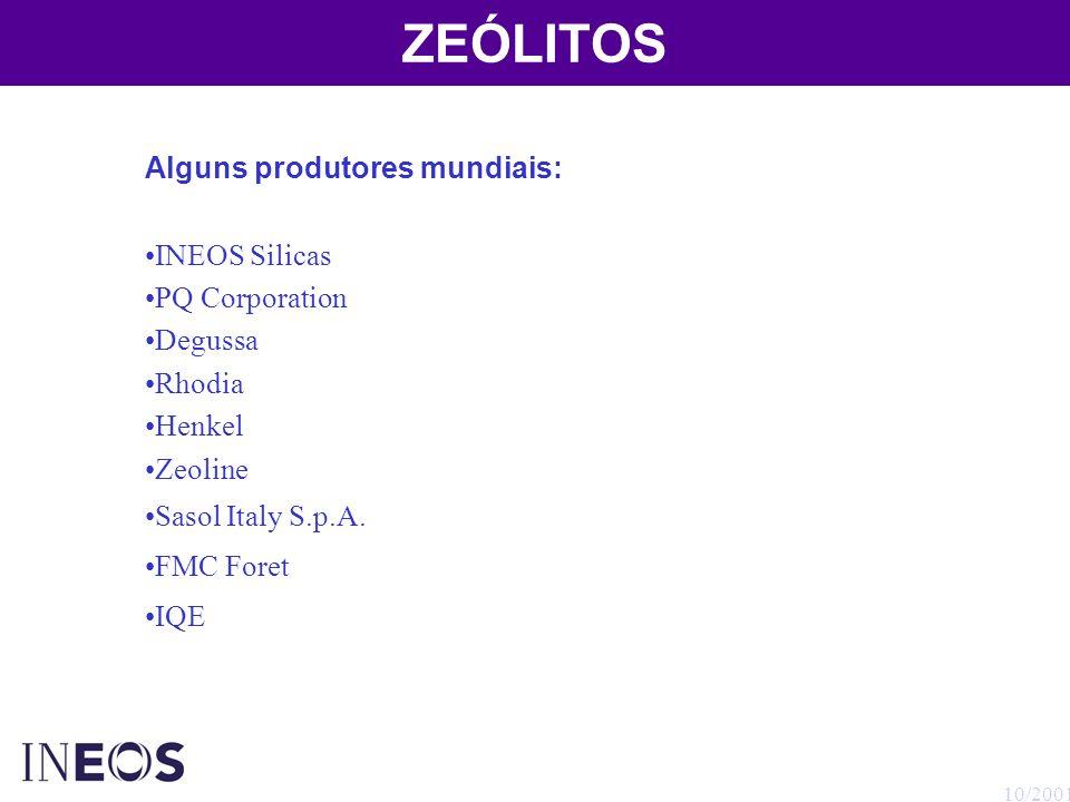 ZEÓLITOS Alguns produtores mundiais: INEOS Silicas PQ Corporation