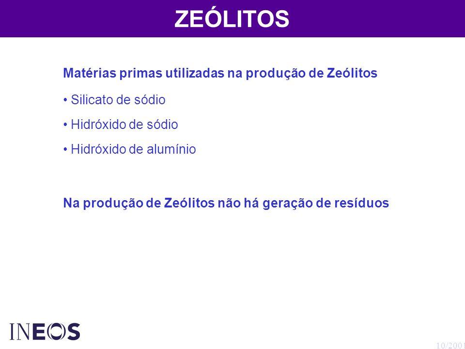 ZEÓLITOS Matérias primas utilizadas na produção de Zeólitos