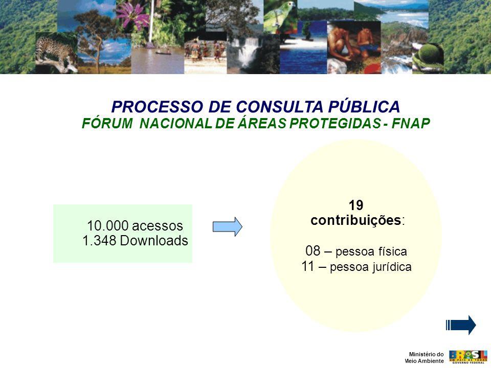 PROCESSO DE CONSULTA PÚBLICA FÓRUM NACIONAL DE ÁREAS PROTEGIDAS - FNAP