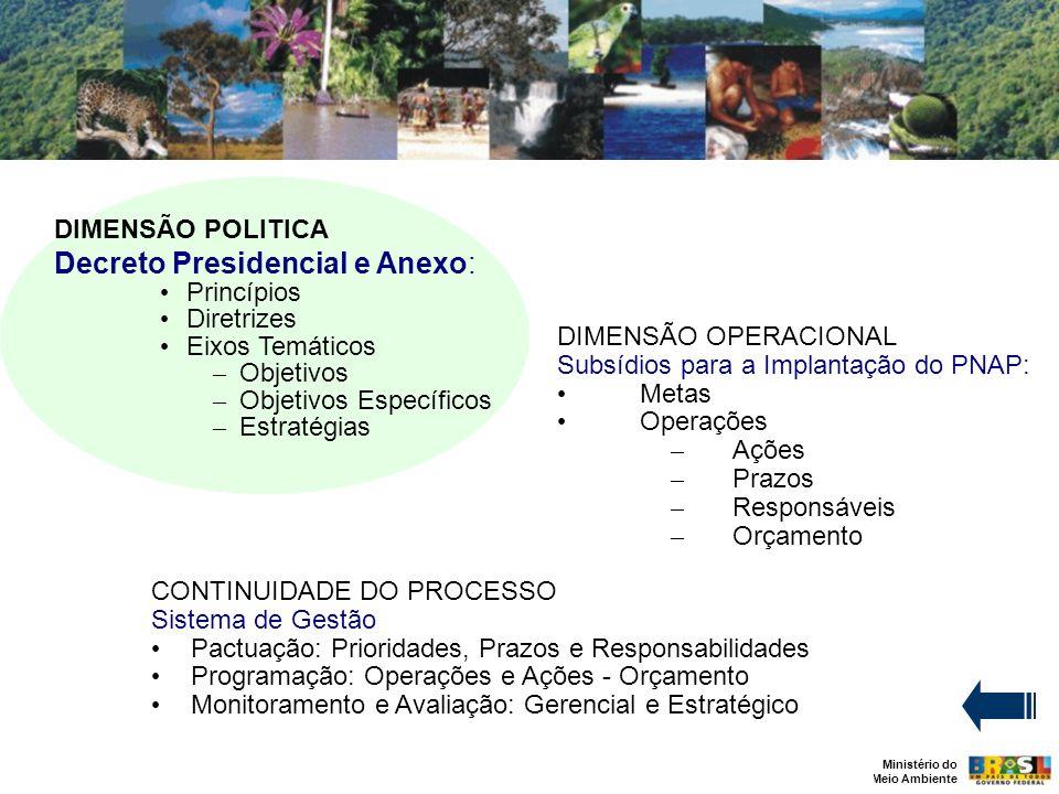 Decreto Presidencial e Anexo: