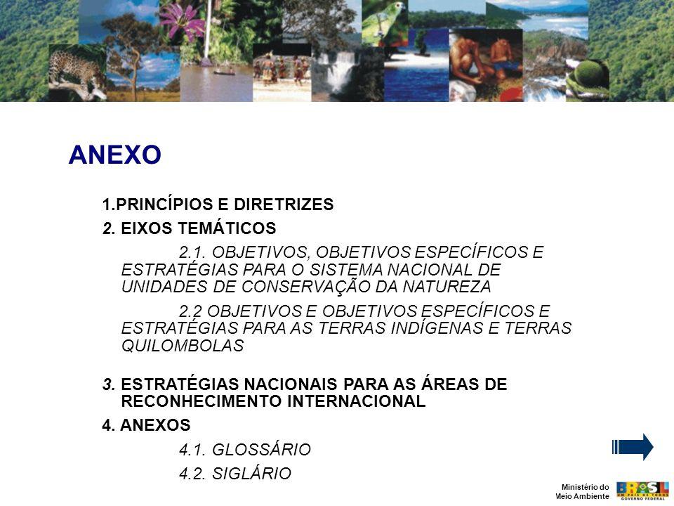 ANEXO 1.PRINCÍPIOS E DIRETRIZES 2. EIXOS TEMÁTICOS