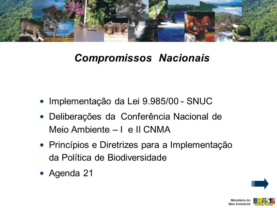 Compromissos Nacionais