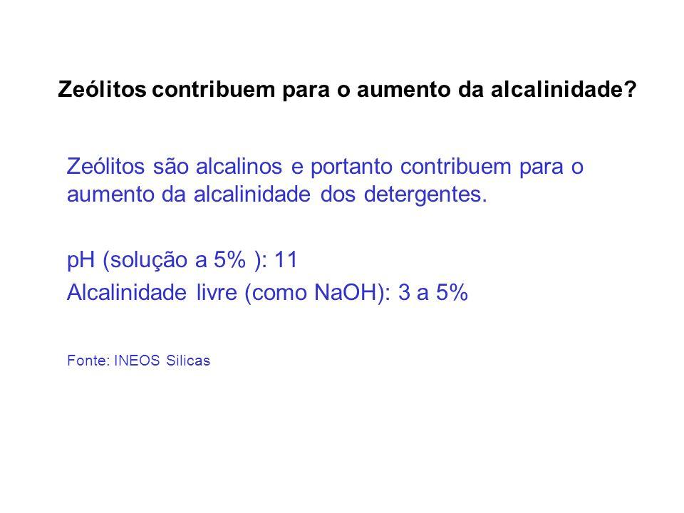 Zeólitos contribuem para o aumento da alcalinidade