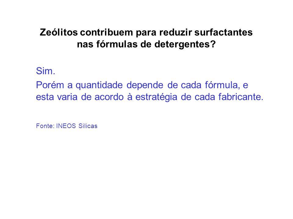 Zeólitos contribuem para reduzir surfactantes nas fórmulas de detergentes