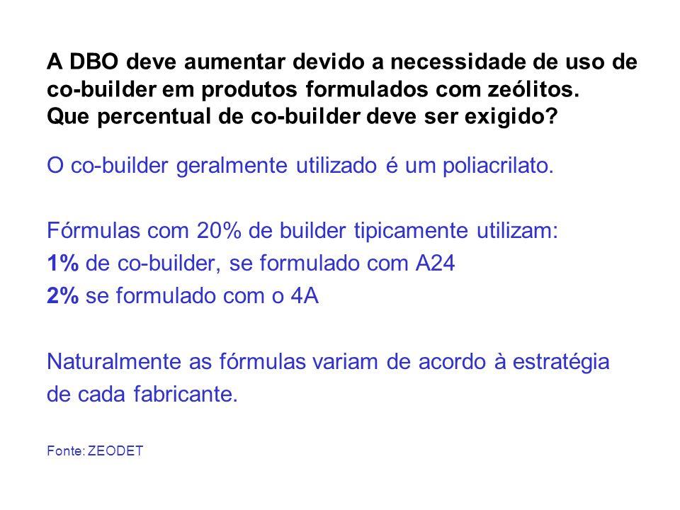 O co-builder geralmente utilizado é um poliacrilato.