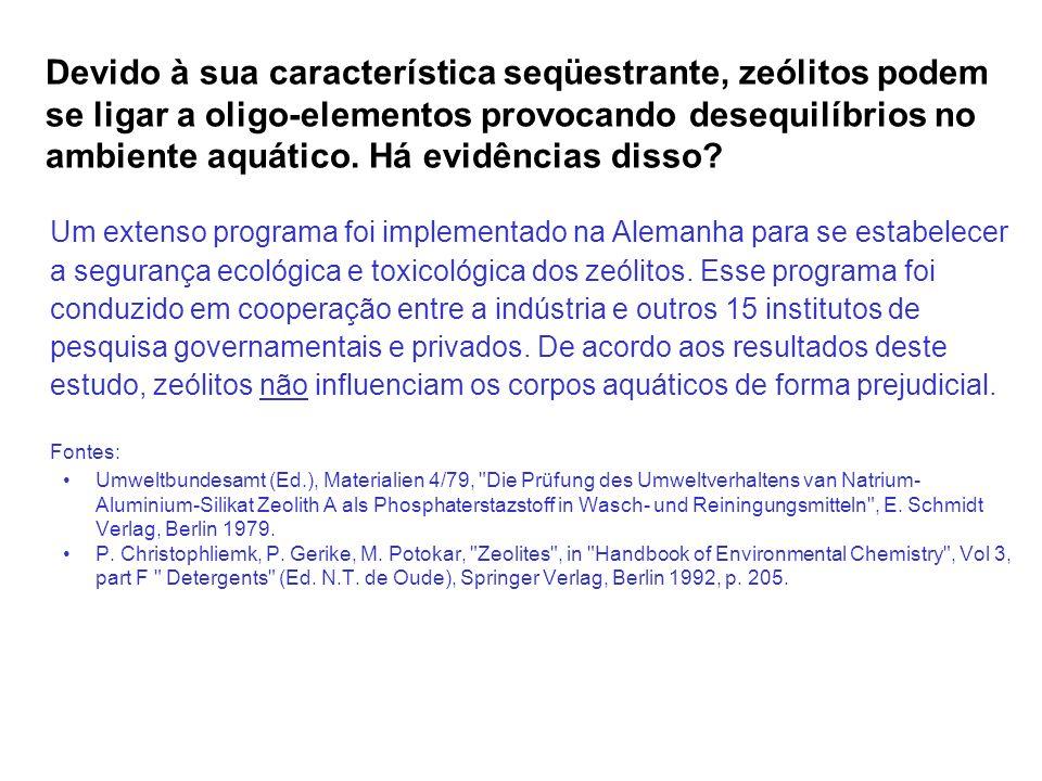Devido à sua característica seqüestrante, zeólitos podem se ligar a oligo-elementos provocando desequilíbrios no ambiente aquático. Há evidências disso