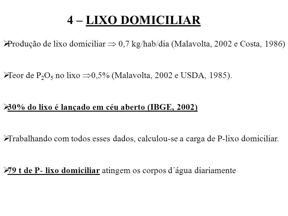 4 – LIXO DOMICILIAR Produção de lixo domiciliar  0,7 kg/hab/dia (Malavolta, 2002 e Costa, 1986)