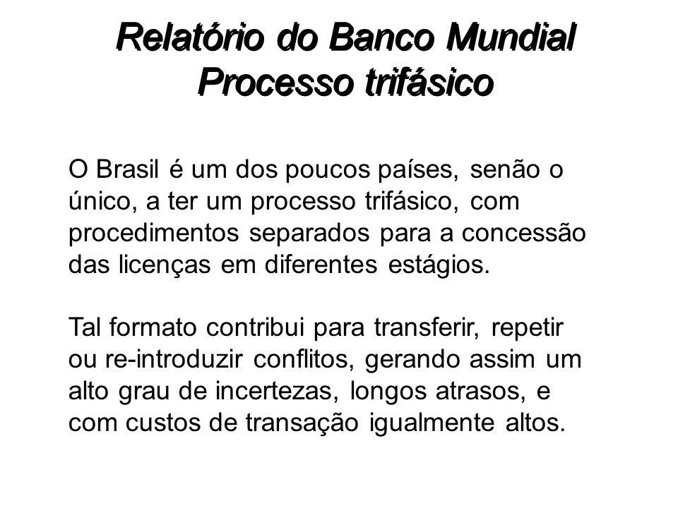 Relatório do Banco Mundial Processo trifásico