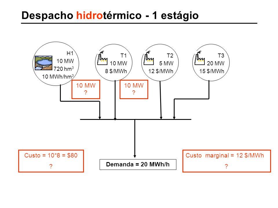 Despacho hidrotérmico - 1 estágio