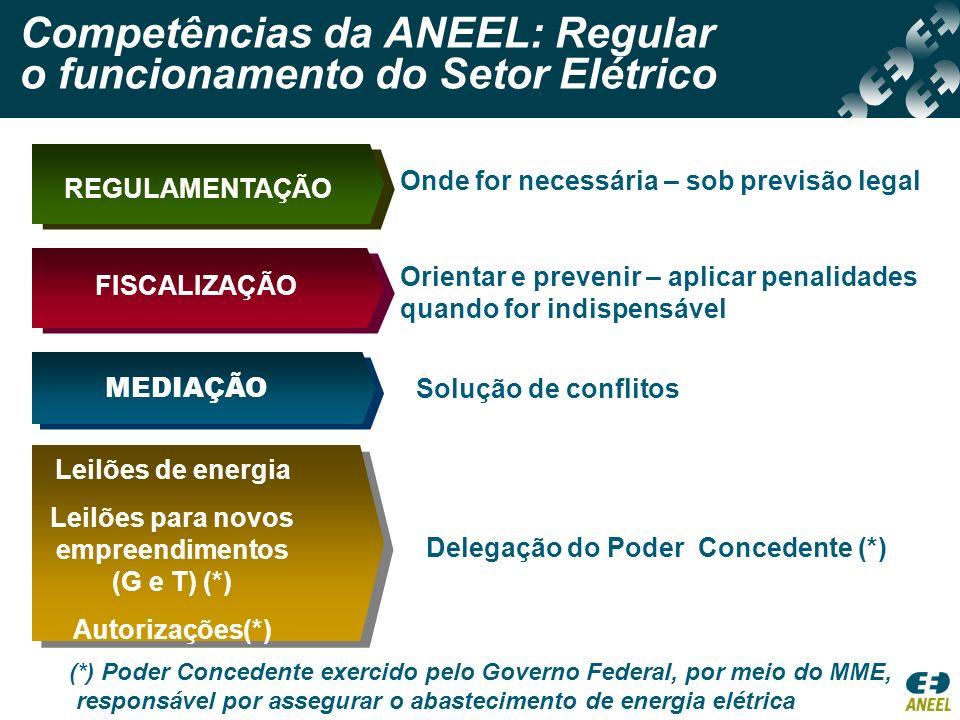 Competências da ANEEL: Regular o funcionamento do Setor Elétrico