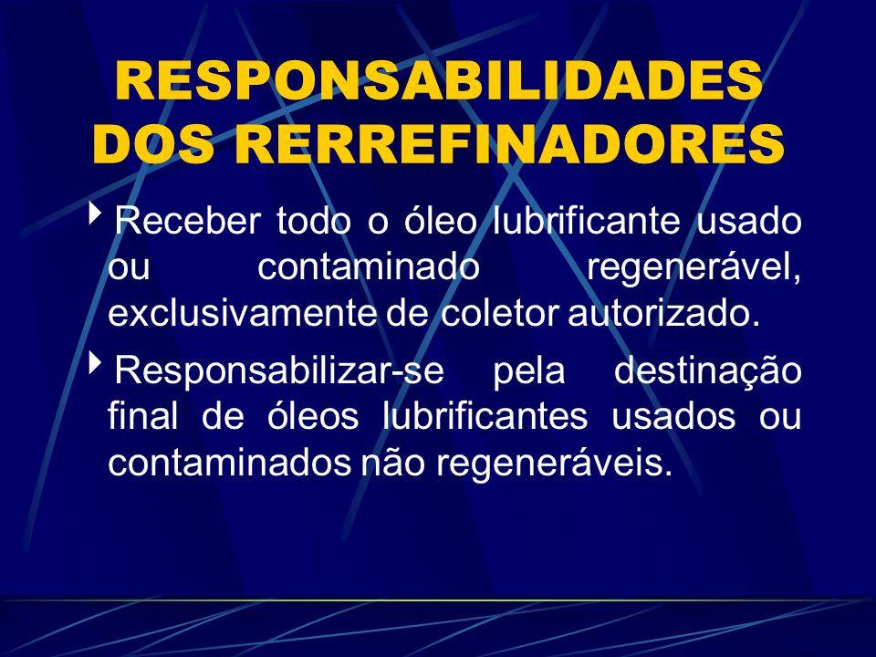 RESPONSABILIDADES DOS RERREFINADORES