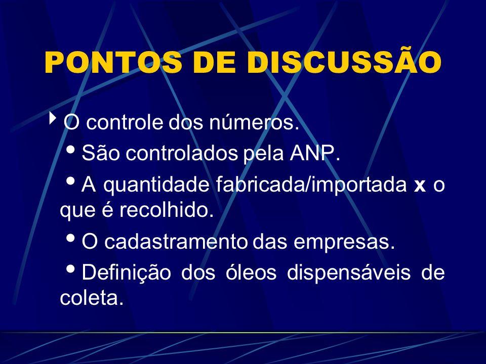PONTOS DE DISCUSSÃO O controle dos números.