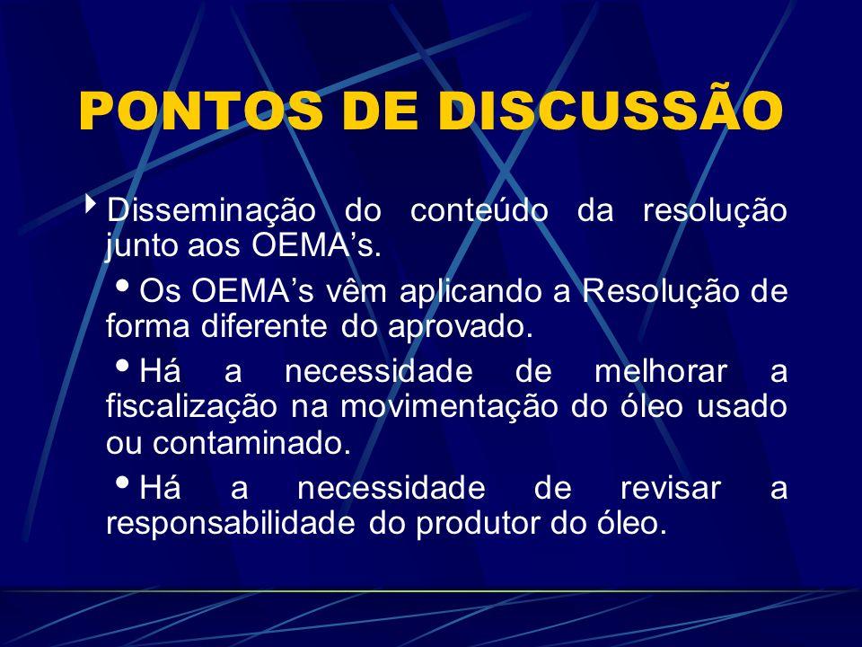 PONTOS DE DISCUSSÃO Disseminação do conteúdo da resolução junto aos OEMA's. Os OEMA's vêm aplicando a Resolução de forma diferente do aprovado.