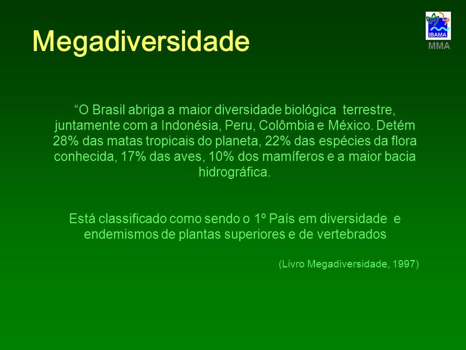 Megadiversidade MMA.