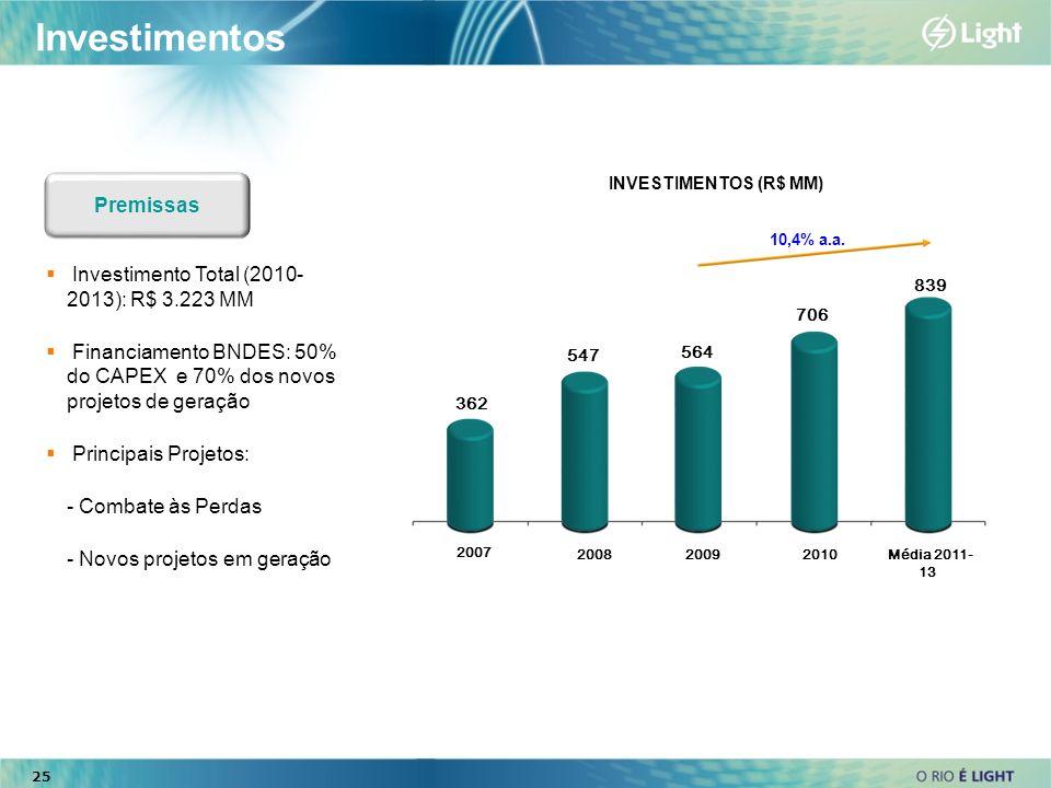 Investimentos Premissas Investimento Total (2010- 2013): R$ 3.223 MM